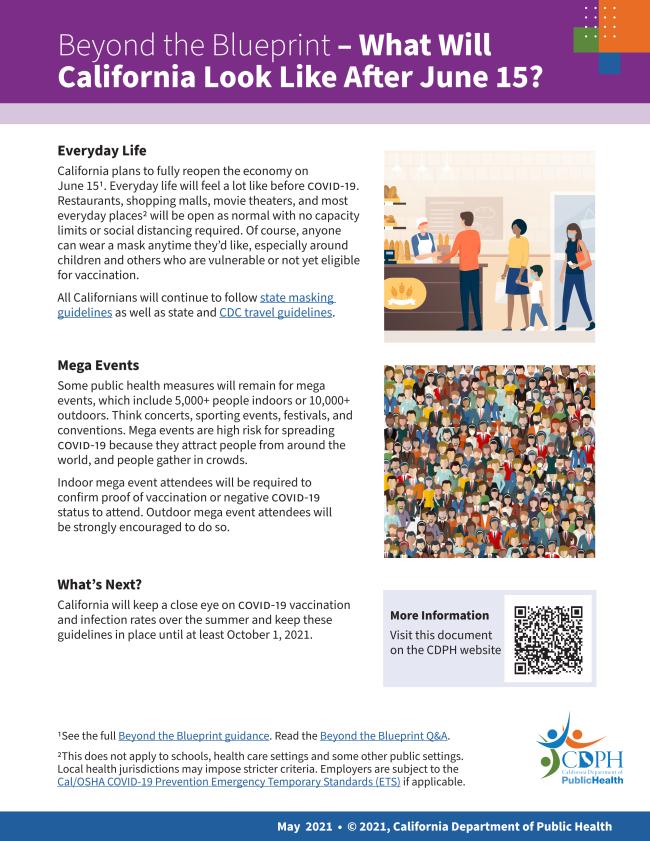 https://www.cdph.ca.gov/Programs/CID/DCDC/Pages/COVID-19/Beyond-Blueprint-Framework.aspx