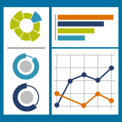 Pictures of Charts and Graphs that links to COVID-19 Current Activity webpage.