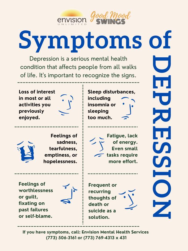 Symptoms of Depression