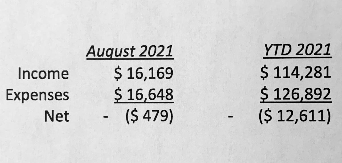 Oct 2021 financials